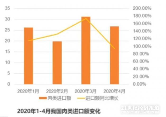 《【沐鸣平台登录入口】再次暂停8家!近期中国已暂停23家肉类企业产品输华》