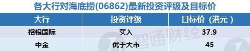 《【鹿鼎平台网】7月8日港股每日大行研报汇总》