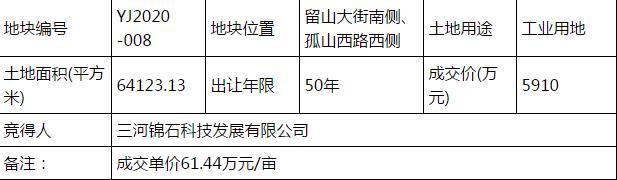 中南建设5910万元竞得廊坊市1宗工业用地-中国网地产