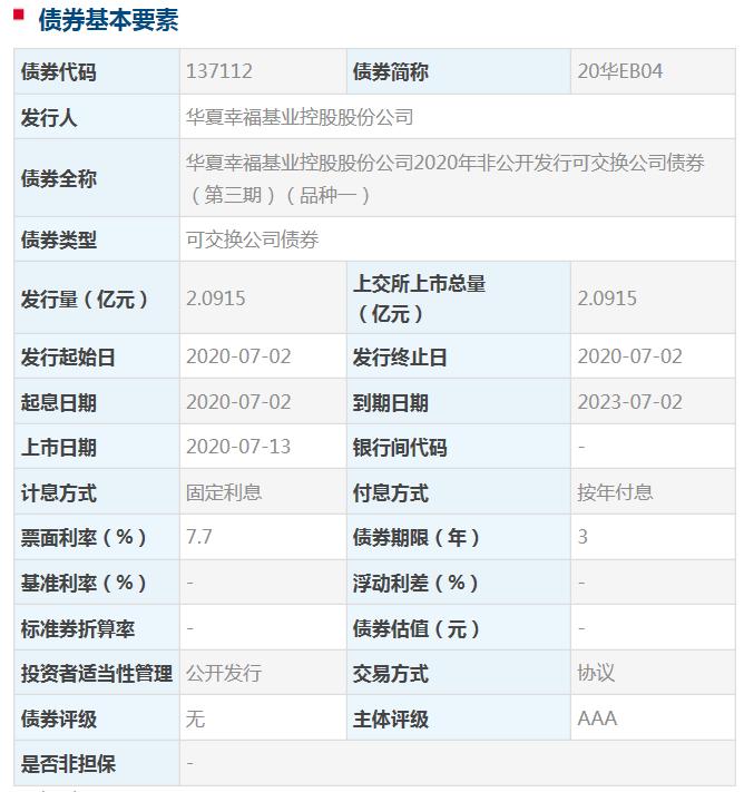 华夏幸福2.0915亿元私募公司债券13日于上交所挂牌-中国网地产