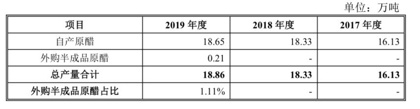 《【鹿鼎注册链接】紫林醋业再谋上市 产能不足、品牌价值低成隐患》