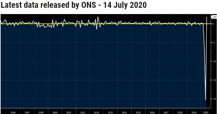 2020年5月江苏GDP_2020年江苏gdp表图片