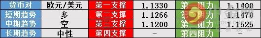 《【万和城账号注册】0717汇市技术分析 :避险操作推动美元温和上扬 欧银利率不变欧元冲高回落》