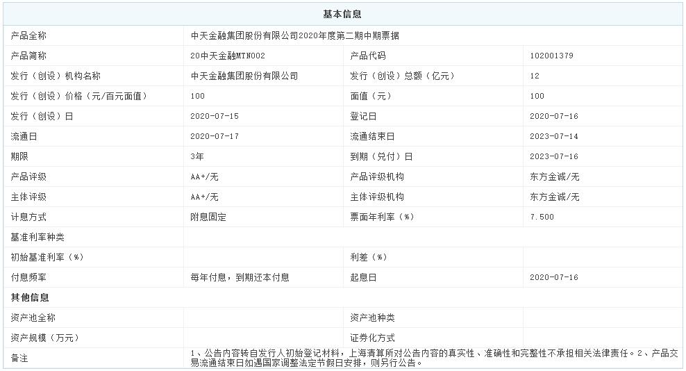 中天金融:12亿元中期票据完成发行
