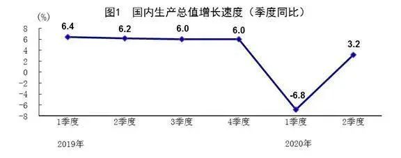 中国电信云网融合助力数字经济发展