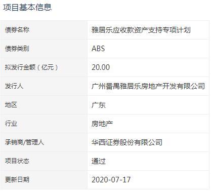雅居乐20亿元资产支持ABS已获深交所通过-中国网地产