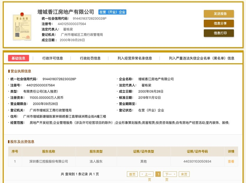 A股香江控股旗下增城香江房地产公司涉违法占用土地遭处罚