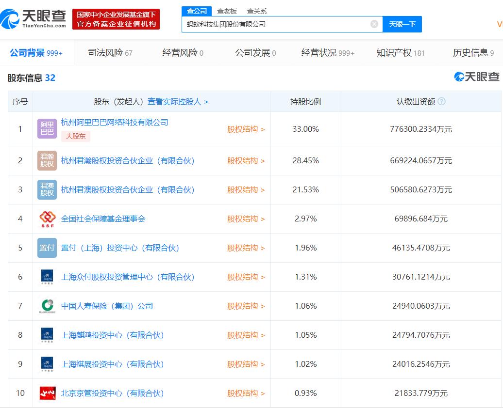 新华保险和中国人寿保险(集团)持有蚂蚁集团股份
