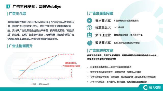 """""""从智能服务到智能营销 快手Marketing API如何升维投放品效?"""