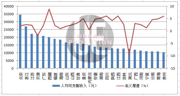 gdp负增长省市_如何看待2018年上半年山东省滨州市gdp负增长