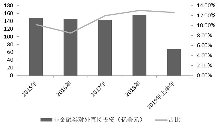 """""""最新中国企业全球化报告:跨境电商机遇多 外资集聚高端产业"""