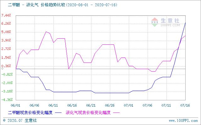 graph.100ppi.com
