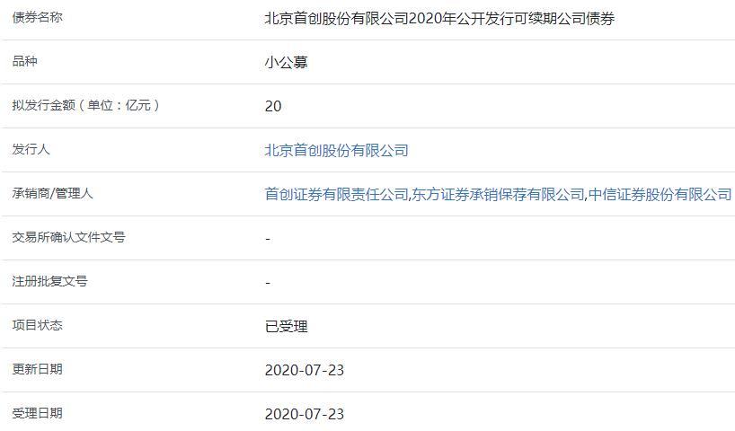 首创股份20亿元小公募可续期公司债券已获上交所受理-中国网地产