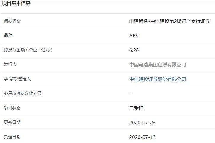 中国电建6.28亿元资产支持ABS已获上交所受理-中国网地产