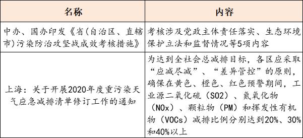 中办、国办印发污染防治攻坚战成效考核措施 粤海水务、碧水源等7方入围16.09亿汕尾市东部水质净化厂项目
