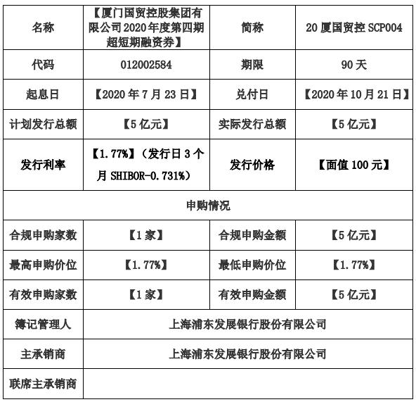 厦门国贸5亿元超短期融资券发行完成