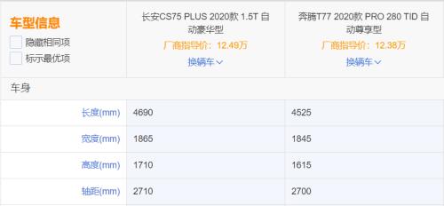 自主旗舰SUV大PK 奔腾T77 Pro VS 长安CS75 Plus