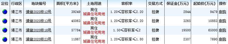 靖江12.86亿元出让4宗住宅用地