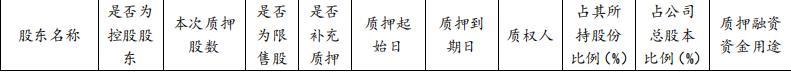新湖中宝:股东黄伟解除质押1.05亿股股份