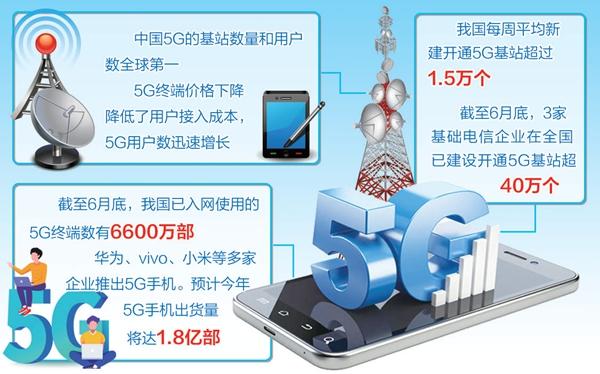 我国5G网络建设速度超预期 已开通基站超40万个