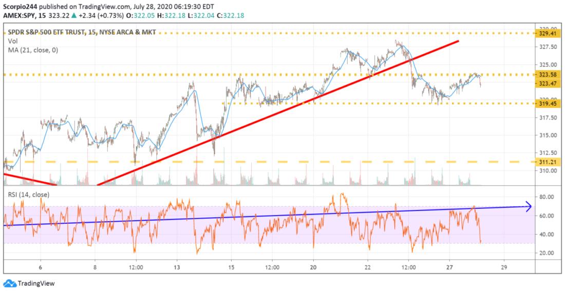 盈透证券:美股点评_波音、Shopify与麦当劳