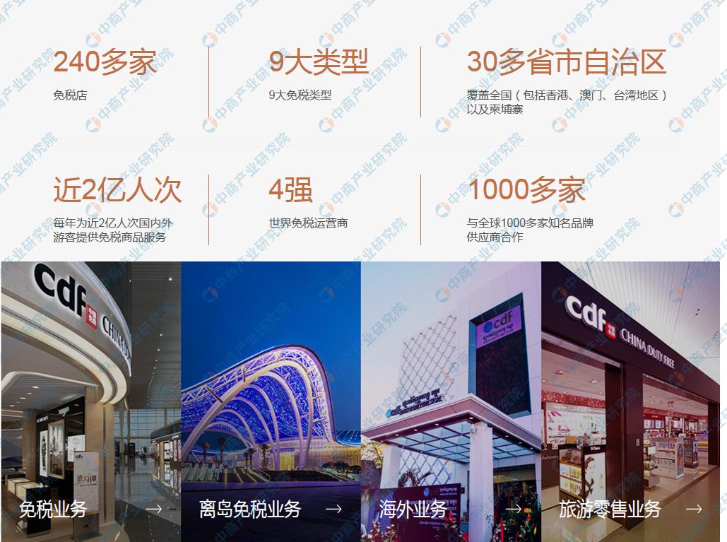 中免明年设立全国第六家市内免税店  我国中部地区迎来首个市内免税店