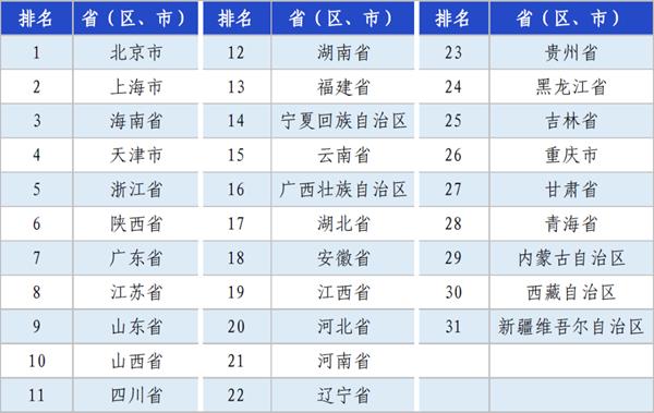 12345政务热线测评成果发布