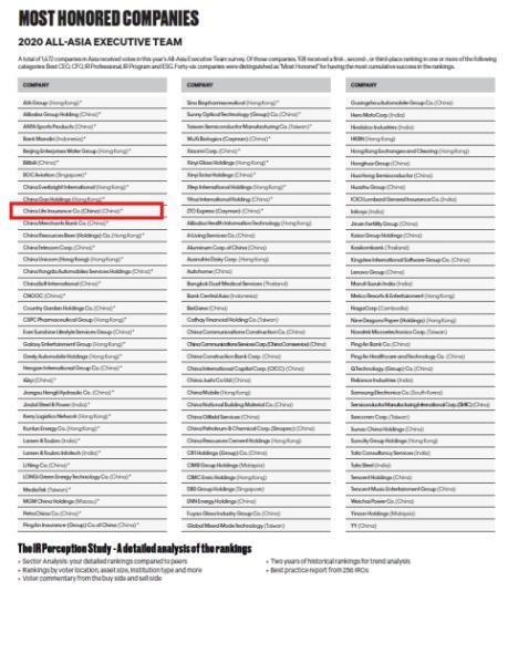 """创纪录!中国人寿获评《机构投资者》2020年度""""亚洲最受尊敬企业""""等七项重奖"""