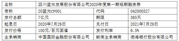 蓝光发展:成功发行7亿元短期融资券