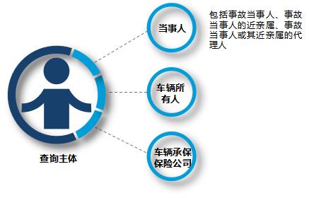 8月1日起 北京道路交通事故处理进度和结果可网上查询