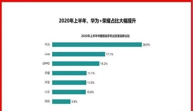 三星手机在中国市场探底回升 出货量同比倍速增长