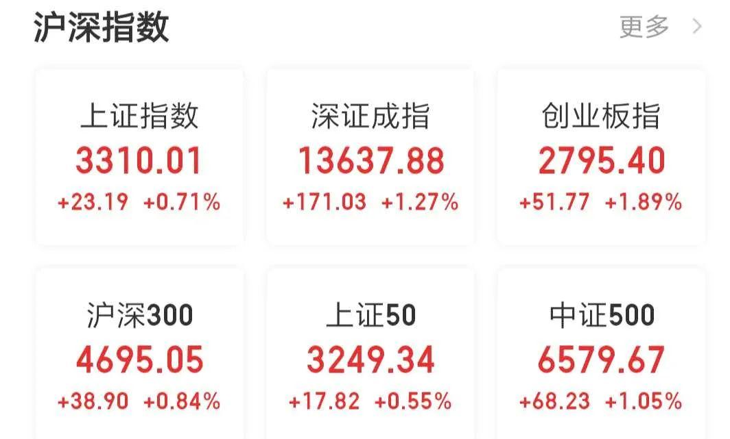 《【无极2在线登录注册】7月A股收官:三大股指本月均涨超10% 你跑赢大盘了吗?》