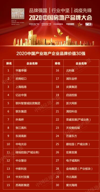 """""""品牌强国 行业中坚 战疫先锋""""2020中国房地产品牌大会在京举行"""