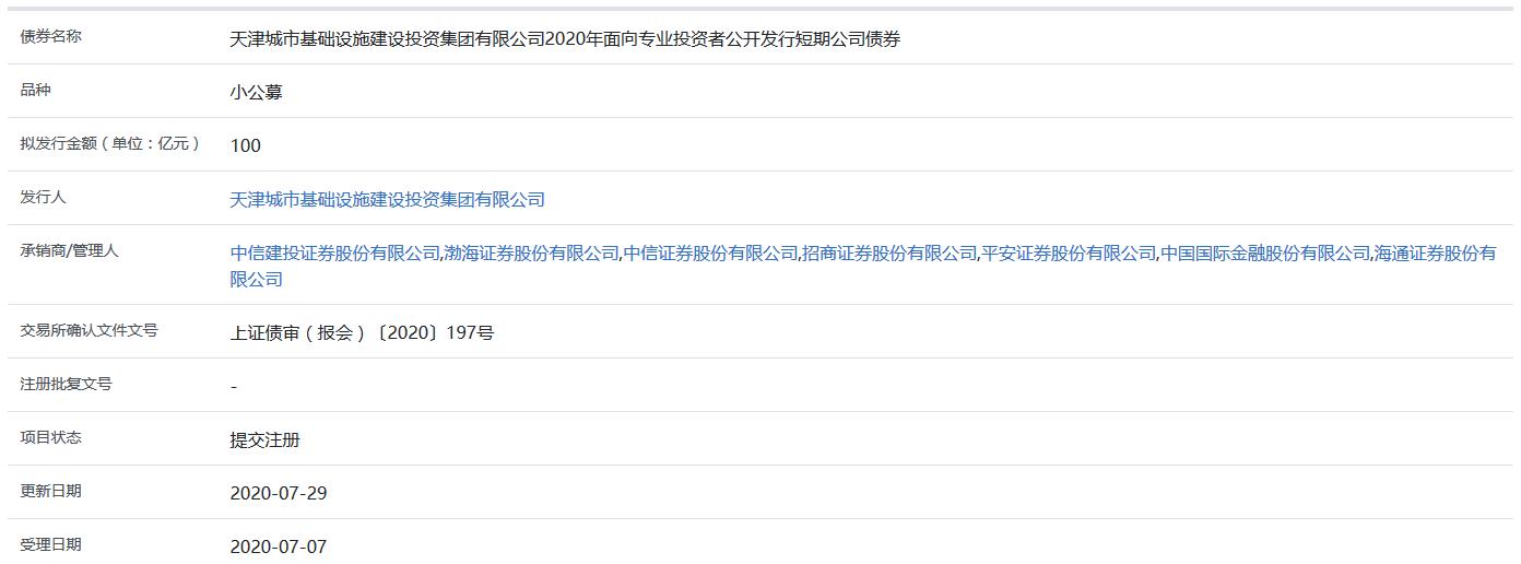 天津城投集团100亿元短期公司债券在上交所提交注册