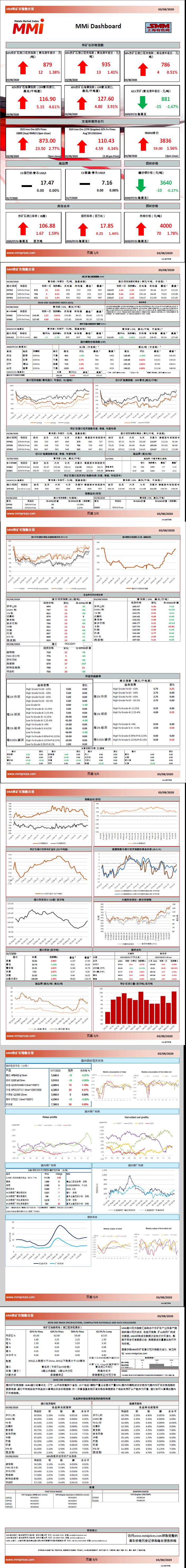 《【万和城平台代理怎么注册】MMi 铁矿石港口现货指数报告(3日)》