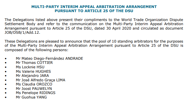 来源:WTO网站