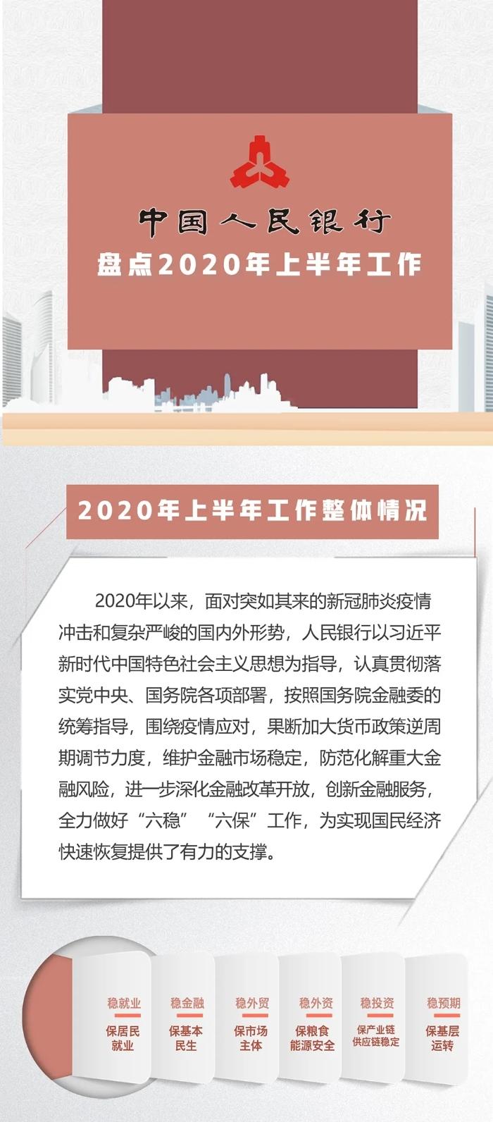 盘点人民银走2020年上半年做事