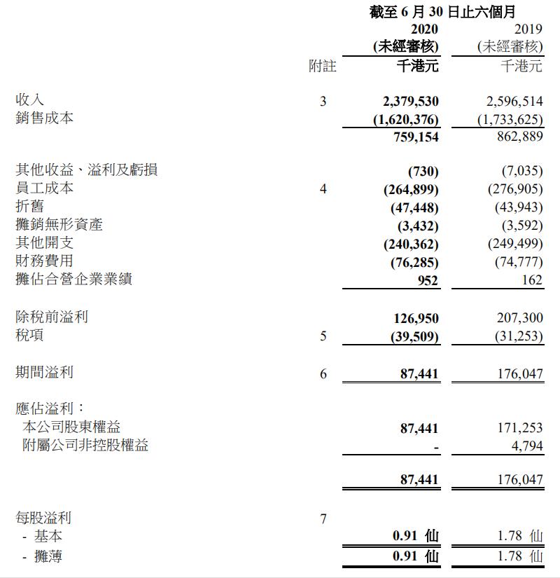 长江生命科技中期纯利同比暴跌49%_公司不派发股息