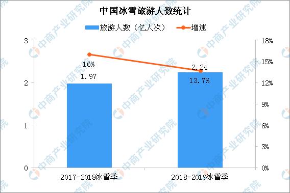 郑州出台新政促进冰雪运动发展 2025年直接参与冰雪运动人数将超50万人