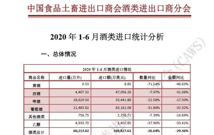 贵州全省茅台经销商被约谈 综艺集团白酒版图再扩张