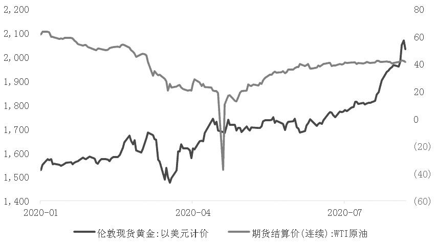 期货要闻,股市大盘行情,今日股市行情,财经快讯