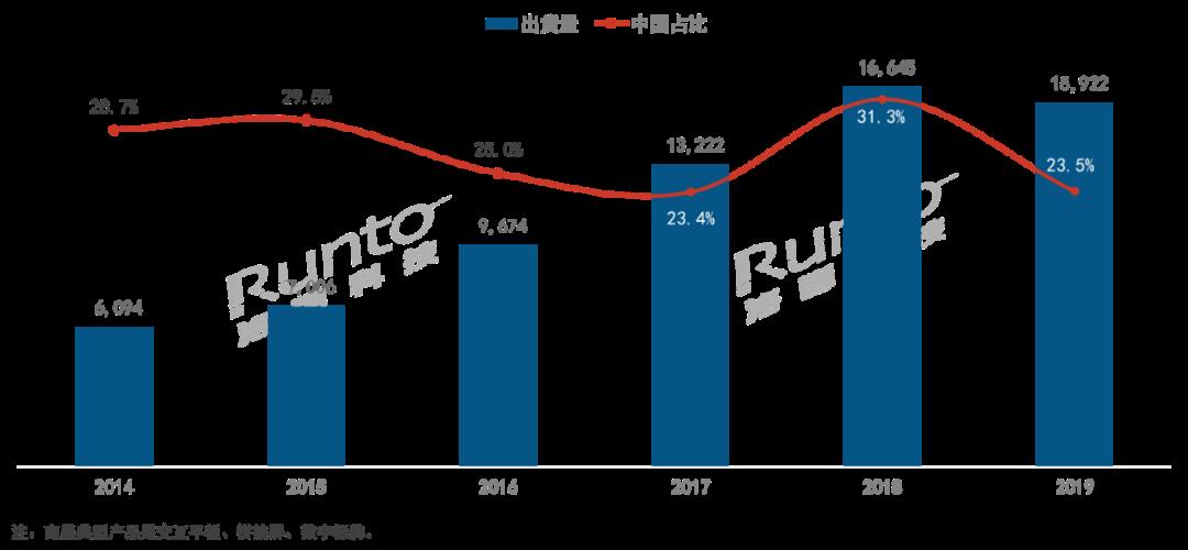 洛图科技郑海艳:全球智慧显示产业动向与中国新基建商业机会
