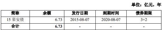 荣安地产:拟发行6.2亿元公司债券