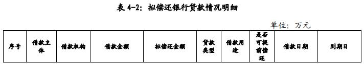 上海建工:成功发行20亿元中期票据