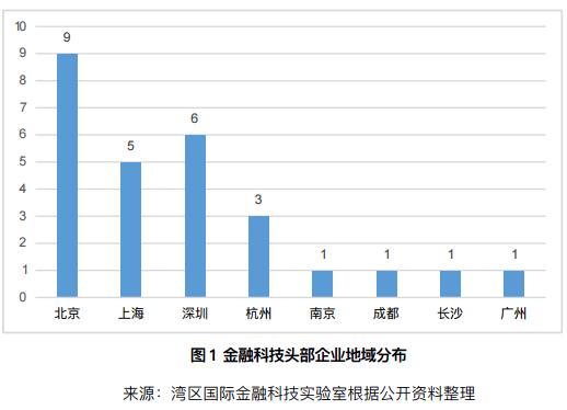 """四十不迷茫。深圳将打造全球金融""""双中心"""""""