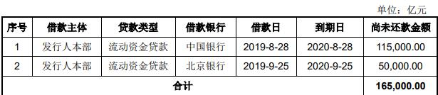 金隅集团:拟发行15亿元公司债券