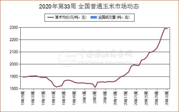 《【万和城娱乐怎么代理】简讯:8月12日湖北省普通玉米现货报价维持稳定》