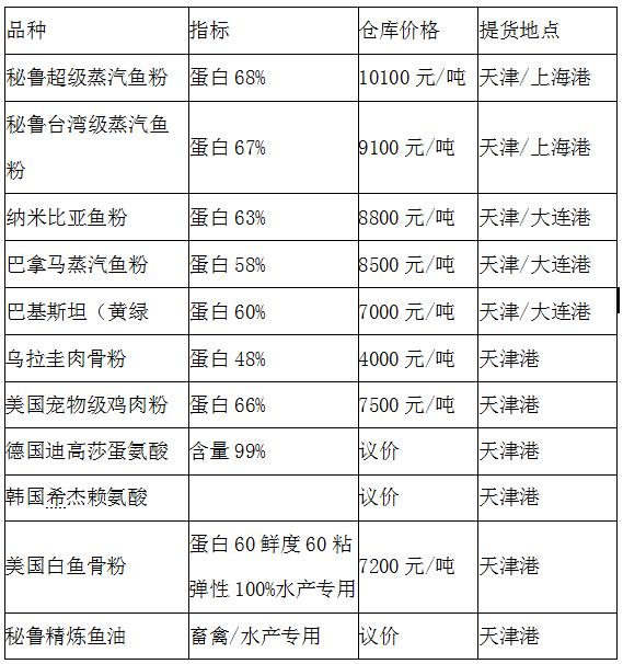 《【万和城平台佣金】2020年8月12日天津国渔国际贸易最新报价》