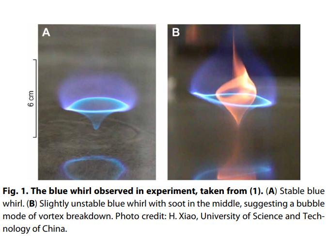 """科学家制出无烟尘的美丽""""蓝色火旋风"""" 比蓝色烟花强多了"""