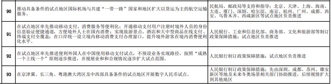 重磅!数字人民币将在京津冀等具备条件地区试点